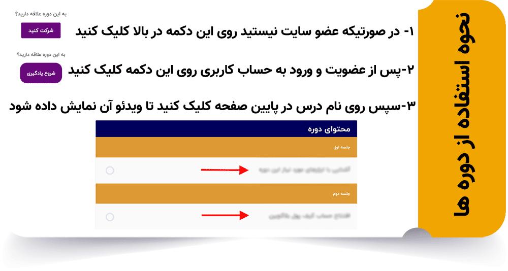 راهنمای استفاده از دوره های سایت